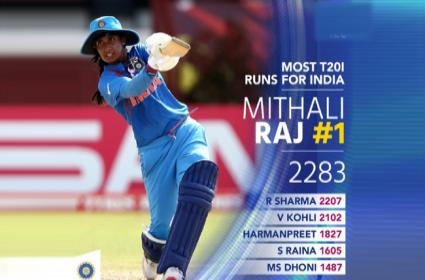 Mithali Raj Thanks Understanding Fans After Slow - Sakshi