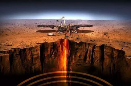 NASA Insight Lander Has Finally Detected 3 Big Mars Quakes - Sakshi