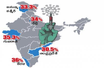 Andhra Pradesh Top Five In Covid Vaccination - Sakshi
