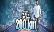 PrajaSankalpaYatra Marks 200 Km's In Kurnool - Sakshi