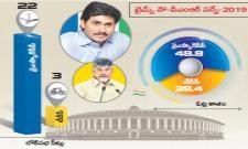 YSR Congress Party Wave In Andhra Pradesh - Sakshi