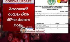 Corona Positive Cases Rises To 77 In Telangana - Sakshi