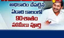 AP CM Jagan Brought Major Changes In Medical Field