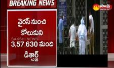 India Reports 257299 New Covid19 Cases