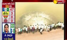 Release Of Water From The Pothireddypadu