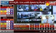 Vijayawada Command Control Room Update