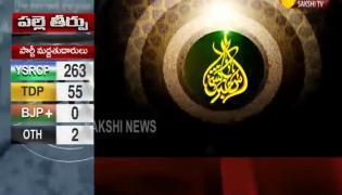 Sakshi Urdu News 10 Feb 2021