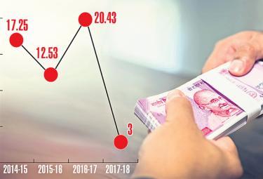 Deposits Downfall In Banks Last Three Months - Sakshi