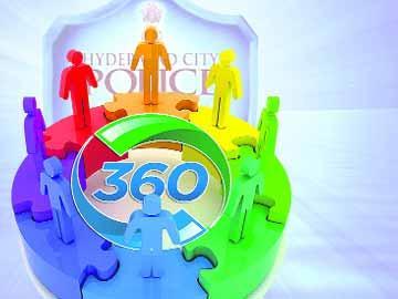 360 డిగ్రీస్ 'వ్యూ' - Sakshi