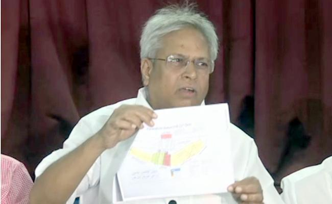 undavalli arunkumar comment on polavaram  - Sakshi