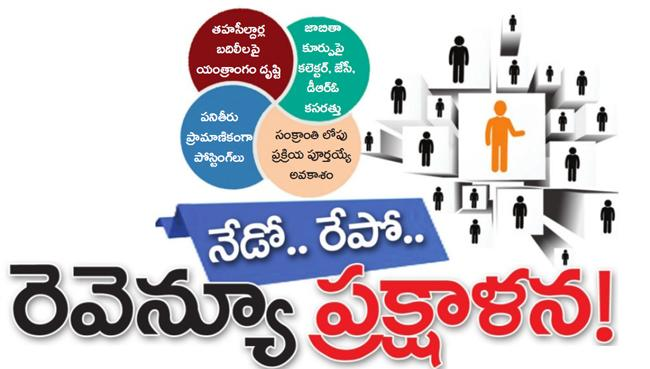 collector preparing actions on revenue officers - Sakshi