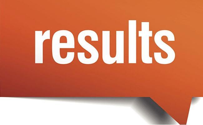 Civil Services Preliminary Exam 2018 Prelims Result Released - Sakshi