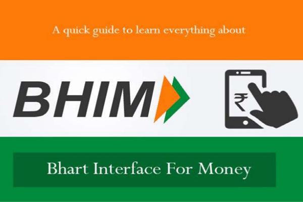 Digital Transactions In India  - Sakshi