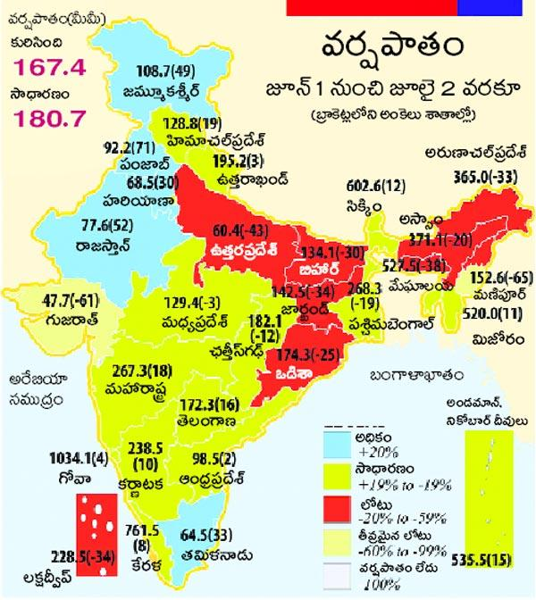 Heavy to very heavy rainfall in large parts of India this week - Sakshi