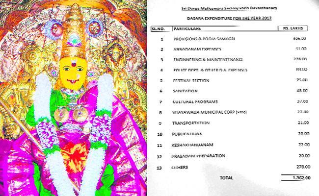 Fraud In Durga Temple Dasara Maintenance Prices - Sakshi