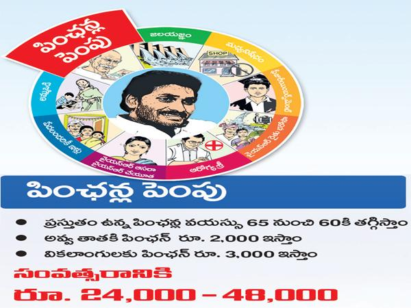 YS Jagan Navaratnalu Effect On TDP Govt - Sakshi