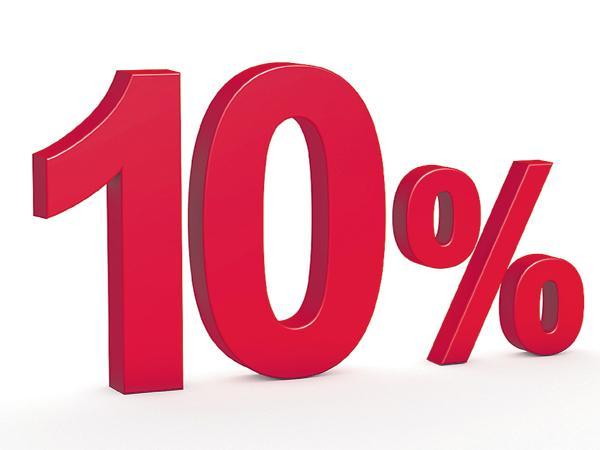 Analysis on 10% reservation for EBCs - Sakshi