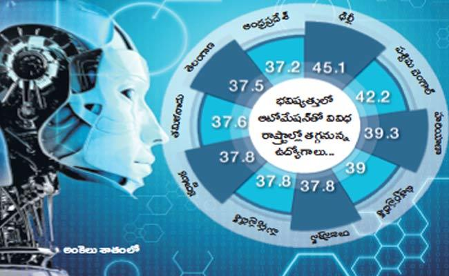 Automation In Work Place Will Reduce The Jobs - Sakshi