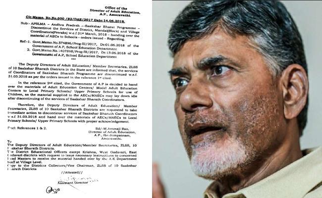 Chandrababu Naidu Govt Election Drama - Sakshi