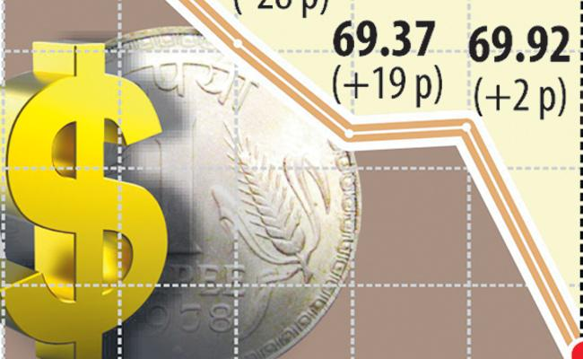 Rupee down 59 paise against dollar - Sakshi