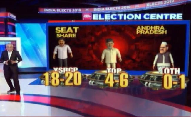 Andhra Pradesh Elections 2019 Exit Polls Results - Sakshi
