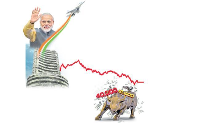Sensex sees profitbooking; closes 298 points lower - Sakshi