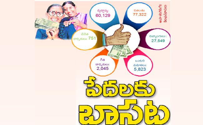 People Happy With Hike Pension In Telangana - Sakshi