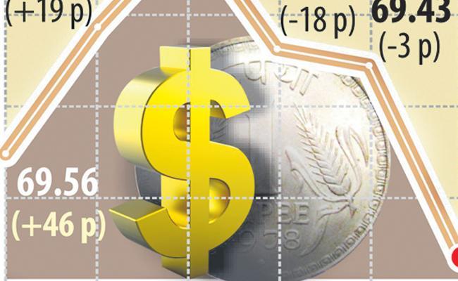 US Dollar exchange rate in Egypt declines further - Sakshi