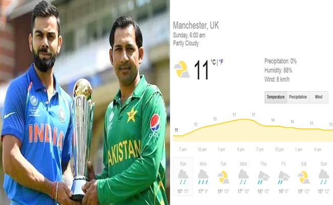 Weather Report Showers Expected at Ind Vs Pak Match time - Sakshi