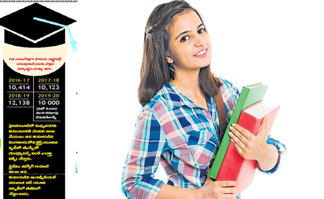 Telugu Students Will To Study In Other States Educational Institutions - Sakshi