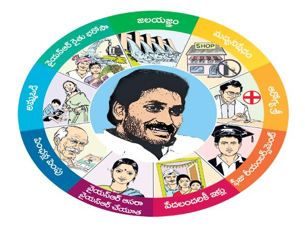 Revenue Department Proposal for Finance Department to Allocate the Rs 5116 crore in budget - Sakshi