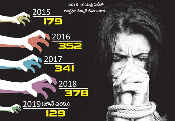 Known persons itself the Kidnappers - Sakshi