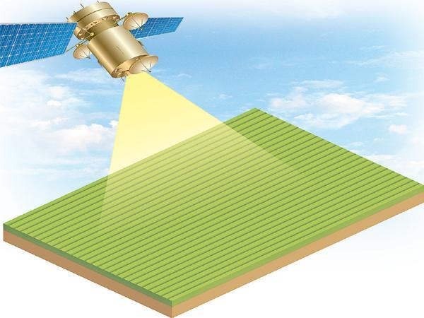 Satellite support for crop counts - Sakshi