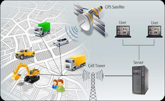 Awareness on Vehicle Tracking System - Sakshi