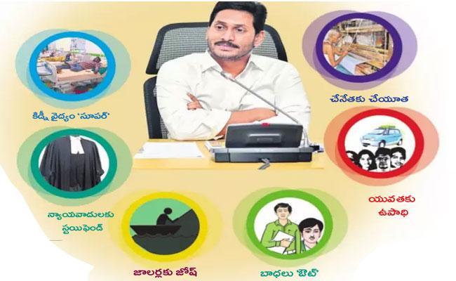 Welfare Schemes To Benefit People - Sakshi