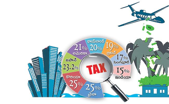 YS Jagan Mohan Reddy Special focus on Foreign Investment - Sakshi