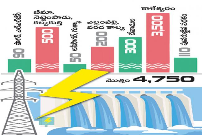First Time History Of Telangana There Is Huge Demand For Yasangi - Sakshi