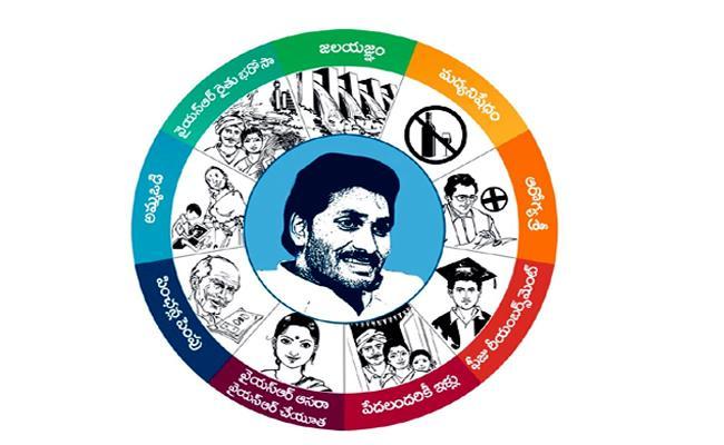 Andhra Pradesh Government Forms Committee For Implementation Of Navaratnalu - Sakshi
