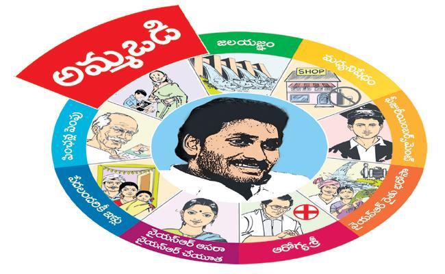 AP Government regulations have been finalized for Amma Odi Program - Sakshi