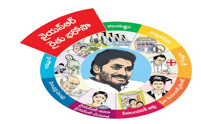 YSR Rythu Bharosa Scheme filled a lot of happiness in Farmers Families - Sakshi