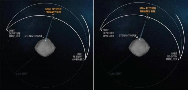 OSIRIS-REx Completes Closest Flyover of Nightingale - Sakshi