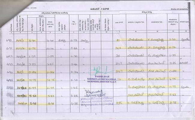 Revenue Records Files Gambling in Kurnool - Sakshi