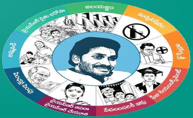 Guest Column By Y.Srinivas Rao On AP Welfare Schemes - Sakshi