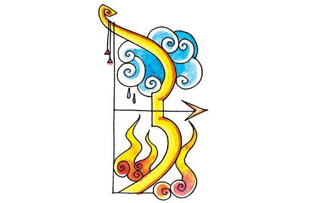 2020 To 2021 Wealth Rashi Zodiac Sign Horoscope In Sakshi Funday