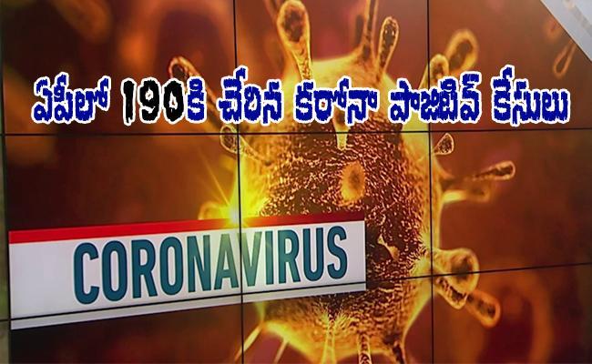 Coronavirus : Another 10 Positive Cases In Andhra Pradesh - Sakshi