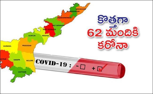 Coronavirus Cases Rised To 2514 In Andhra Pradesh - Sakshi