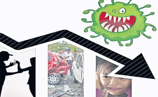 Crime Rate Down in Lockdown Time Siddipet - Sakshi