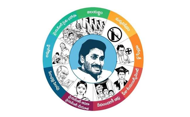 AP Govt is set to distribute YSR Pension Kanuka On June 1st  - Sakshi