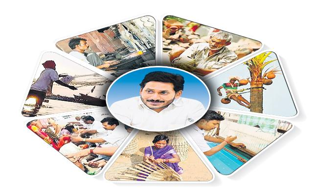 Social justice in welfare - Sakshi