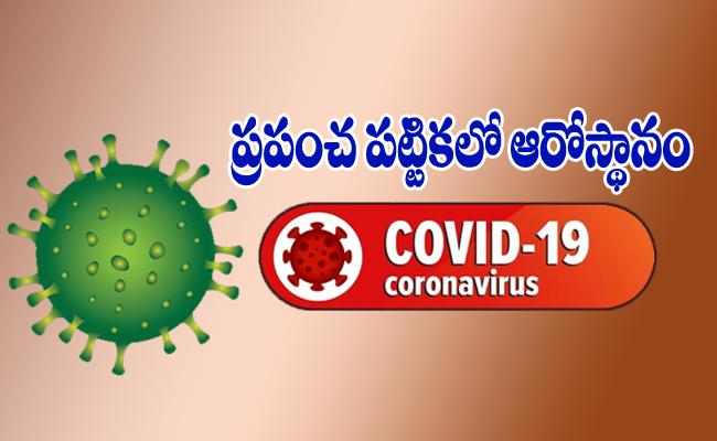 India sixth place in the world amid covid-19 - Sakshi